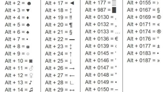 Коды символов на клавиатуре