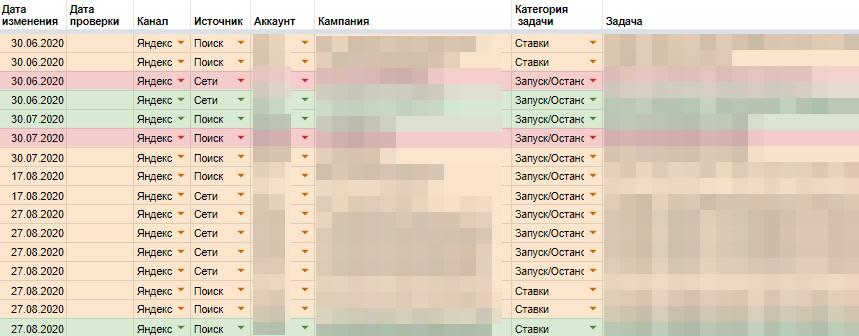 Выделение строки цветом по значению в ячейке в гугл таблицах и excel