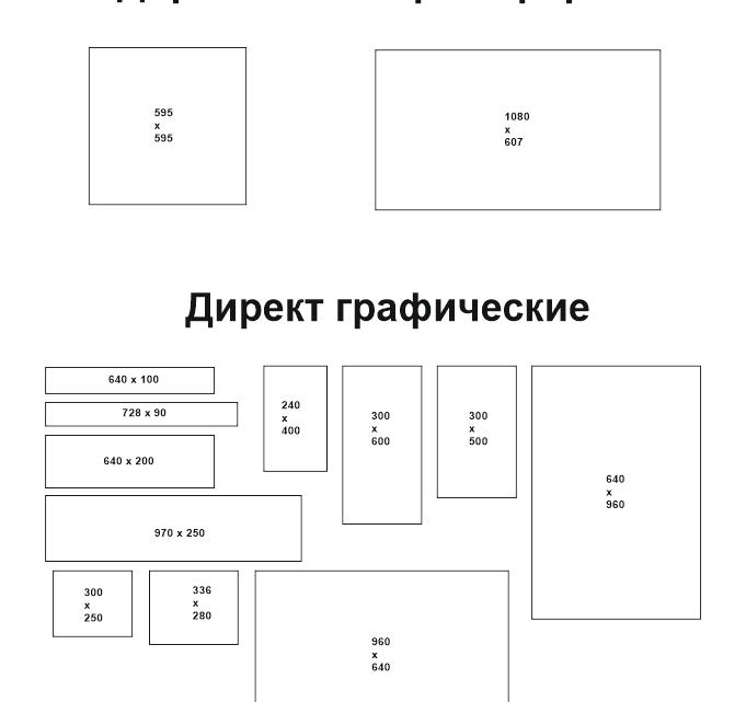 Макет под графические баннеры Директа