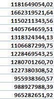 Ряд данных без форматирования