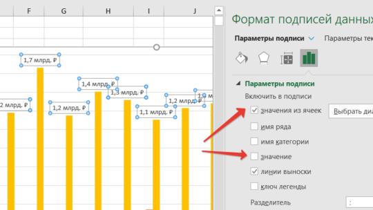 Как на графике Excel поменять формат отображения чисел