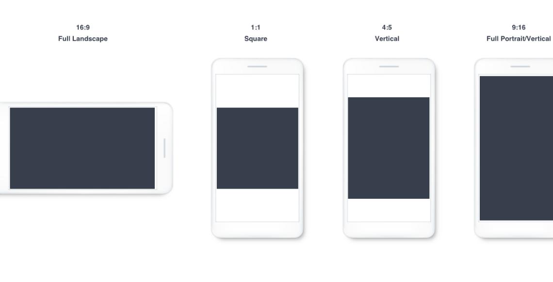 Форматы и размеры видео для рекламы в Facebook