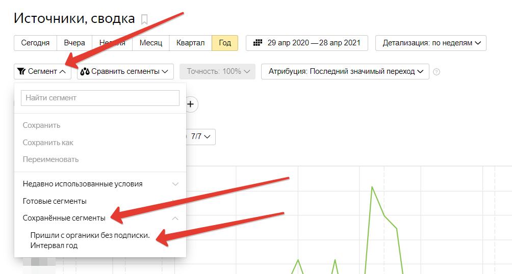 Как использовать сегмент в Яндекс Метрике
