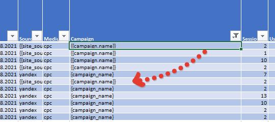 Почему лучше не использовать динамические параметры UTM в Директе