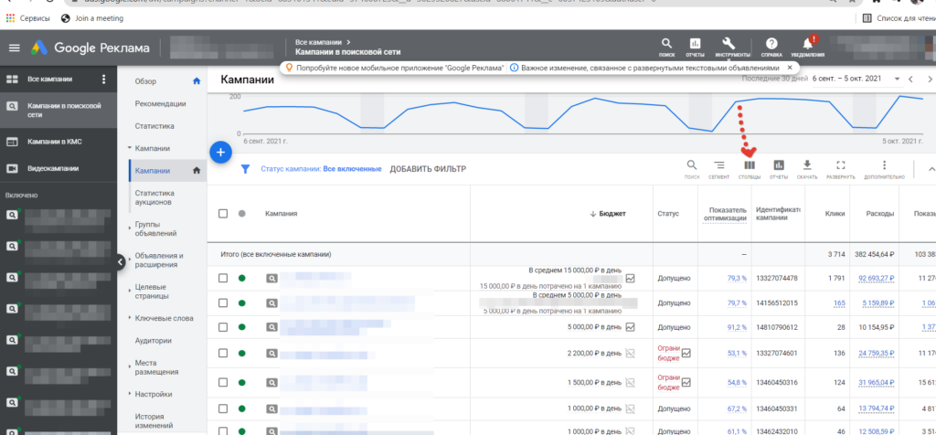 Вывод показателей конкуренции к кампаниям Гугл Эдс
